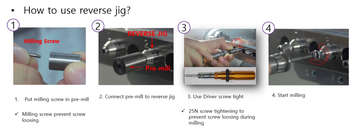 how to use reverse jig.png