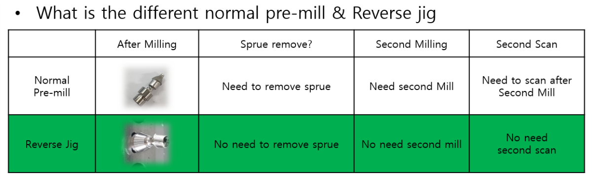 premill & reverse jig.png